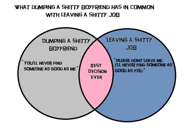 dumping vs shitty job